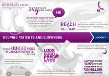 Helping Patients & Survivors